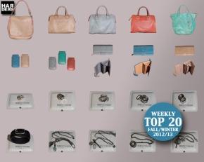 Top-20-mit-Liebeskind-Berlin-Tasche-Geldboerse-Portemonaie-Handy-IPhone-Huelle-Werkstatt-München-Schmuck-Ringe-Ketten-Armbänder